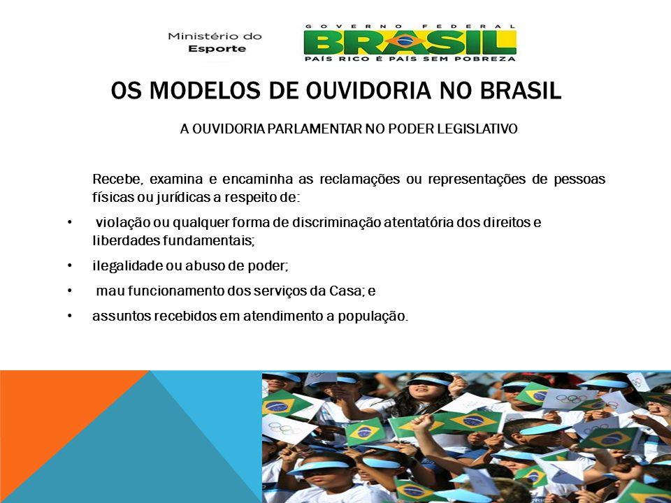 OS MODELOS DE OUVIDORIA NO BRASIL A OUVIDORIA PARLAMENTAR NO PODER LEGISLATIVO Recebe, examina e encaminha as reclamações ou representações de pessoas