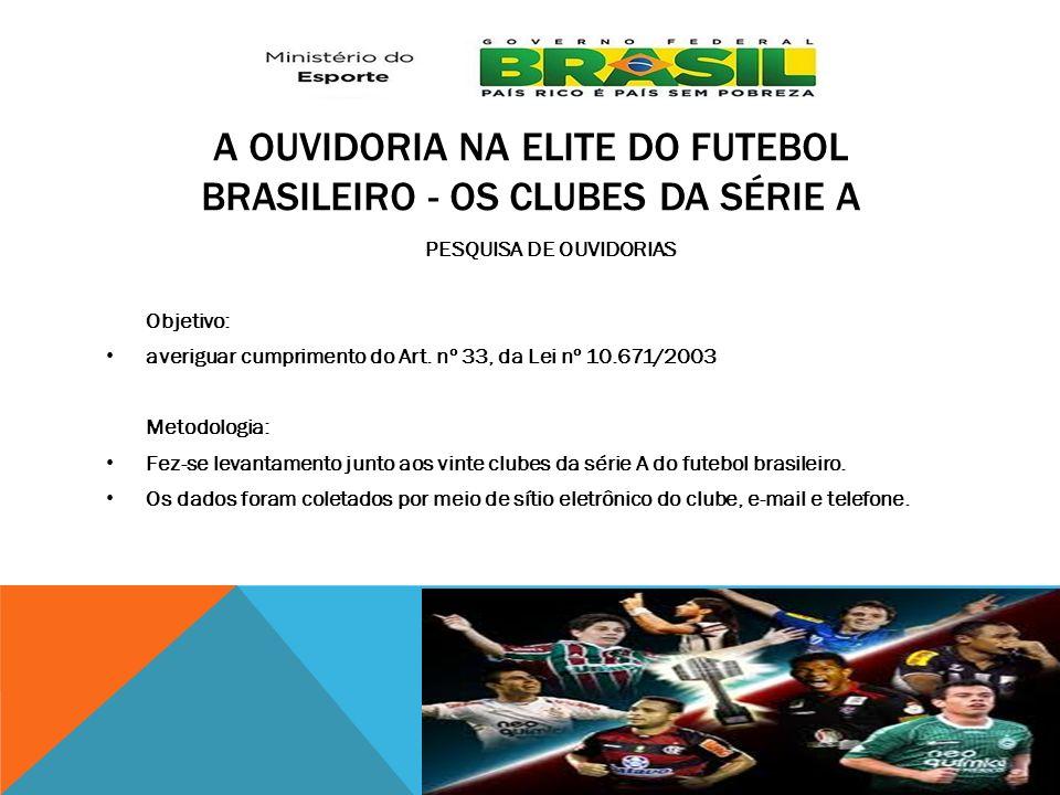 A OUVIDORIA NA ELITE DO FUTEBOL BRASILEIRO - OS CLUBES DA SÉRIE A PESQUISA DE OUVIDORIAS Objetivo: averiguar cumprimento do Art. nº 33, da Lei nº 10.6