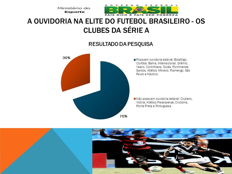 A OUVIDORIA NA ELITE DO FUTEBOL BRASILEIRO - OS CLUBES DA SÉRIE A
