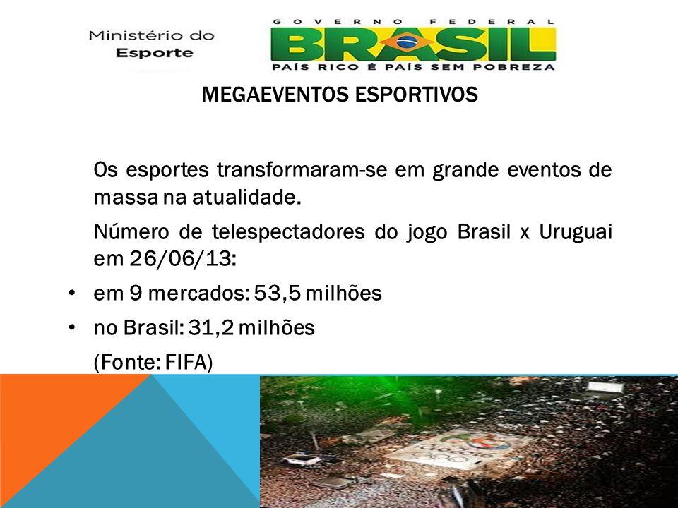 MEGAEVENTOS ESPORTIVOS Os esportes transformaram-se em grande eventos de massa na atualidade. Número de telespectadores do jogo Brasil x Uruguai em 26