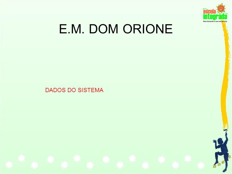 DADOS DO SISTEMA E.M. DOM ORIONE