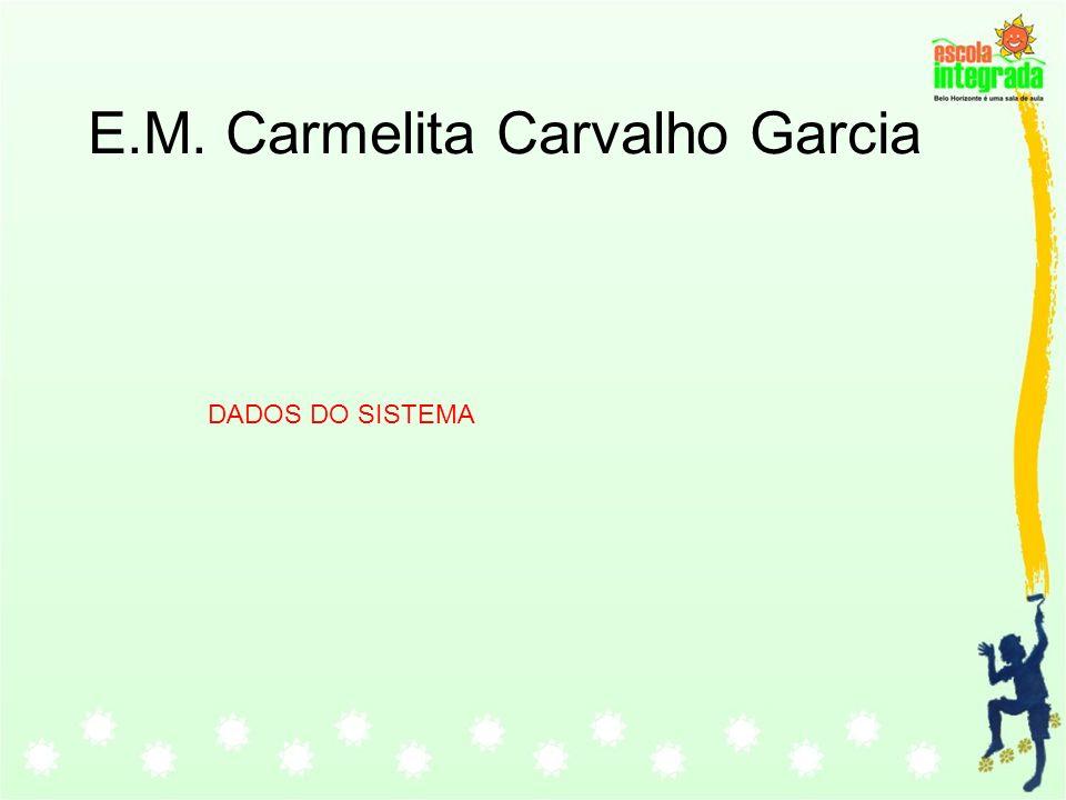 DADOS DO SISTEMA E.M. Carmelita Carvalho Garcia