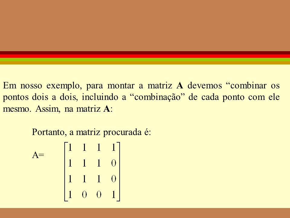 Em nosso exemplo, para montar a matriz A devemos combinar os pontos dois a dois, incluindo a combinação de cada ponto com ele mesmo. Assim, na matriz