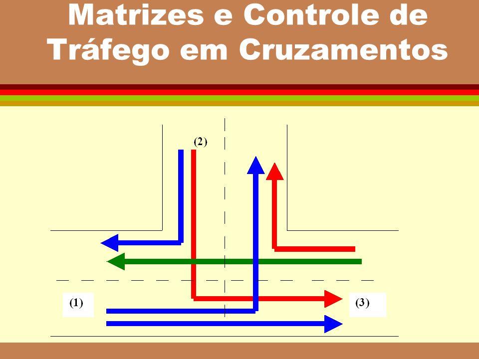 Matrizes e Controle de Tráfego em Cruzamentos