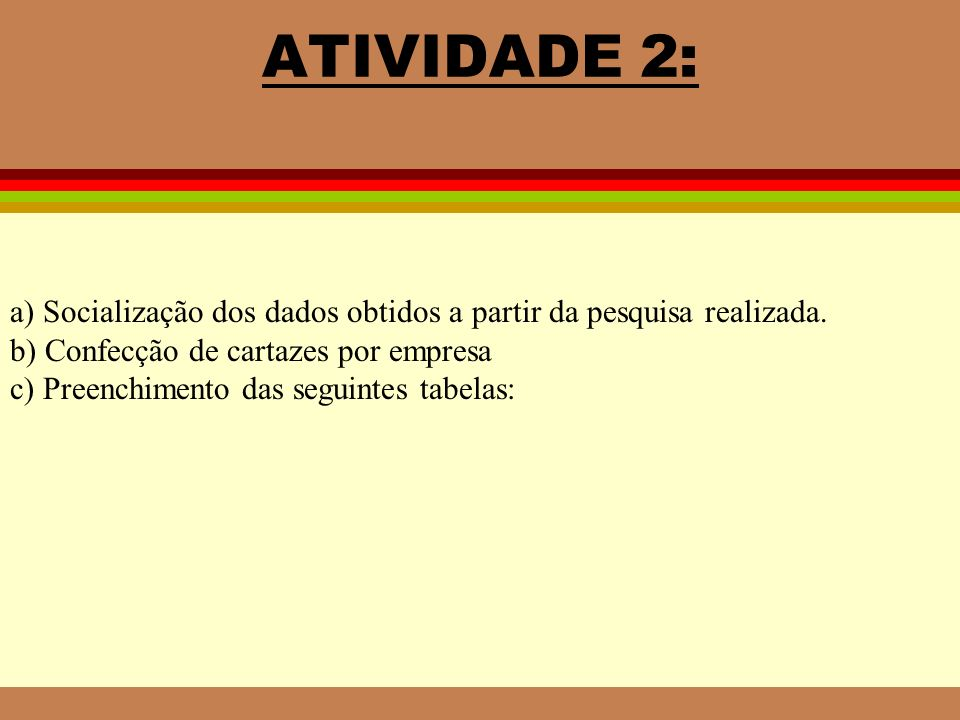 ATIVIDADE 2: a) Socialização dos dados obtidos a partir da pesquisa realizada. b) Confecção de cartazes por empresa c) Preenchimento das seguintes tab