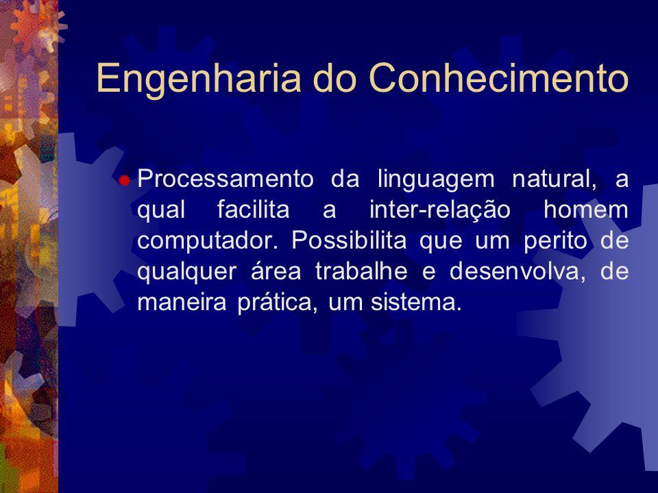 Engenharia do Conhecimento Sub-dividido em diversas áreas: Representação do conhecimento; Aquisição do Conhecimento, a qual pode ser feita através de