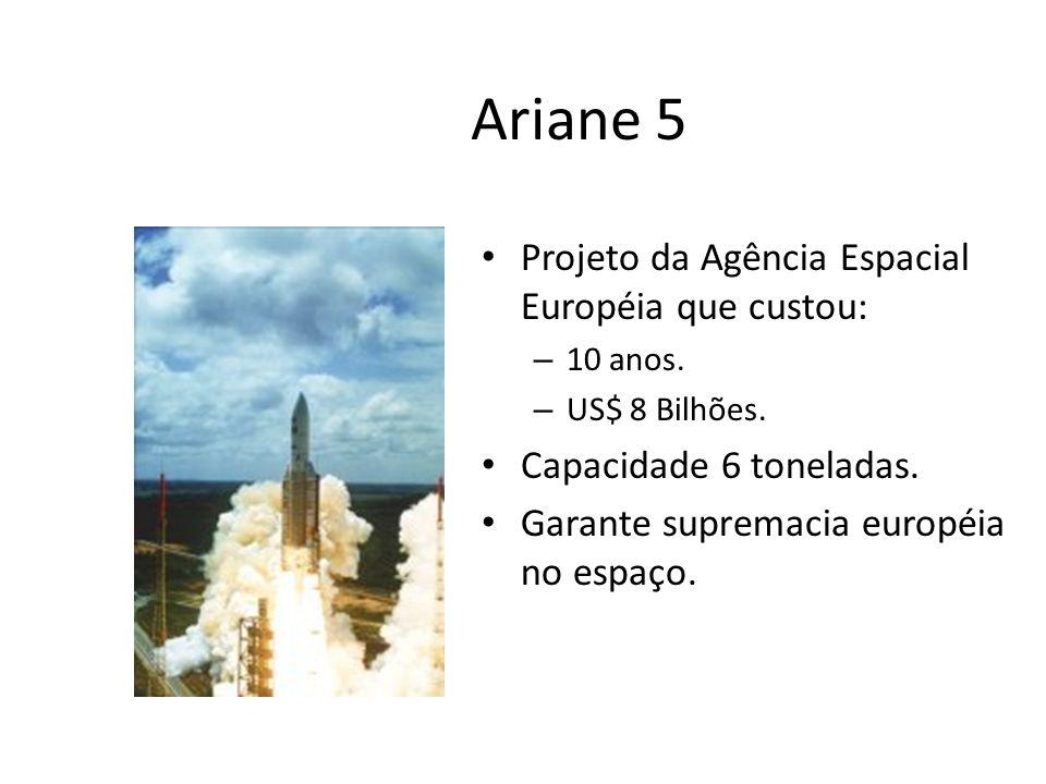 Projeto da Agência Espacial Européia que custou: – 10 anos.