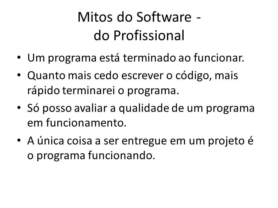 Mitos do Software - do Profissional Um programa está terminado ao funcionar.