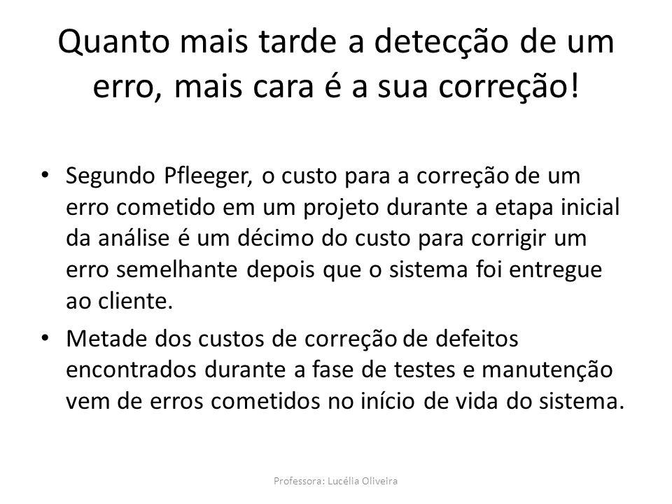 Segundo Pfleeger, o custo para a correção de um erro cometido em um projeto durante a etapa inicial da análise é um décimo do custo para corrigir um erro semelhante depois que o sistema foi entregue ao cliente.