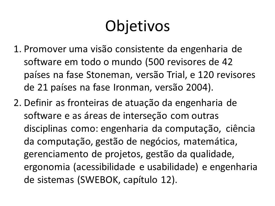 Objetivos 1.Promover uma visão consistente da engenharia de software em todo o mundo (500 revisores de 42 países na fase Stoneman, versão Trial, e 120 revisores de 21 países na fase Ironman, versão 2004).