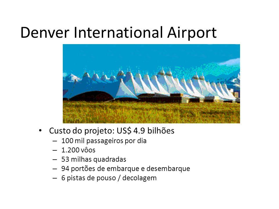 Denver International Airport Custo do projeto: US$ 4.9 bilhões – 100 mil passageiros por dia – 1.200 vôos – 53 milhas quadradas – 94 portões de embarque e desembarque – 6 pistas de pouso / decolagem