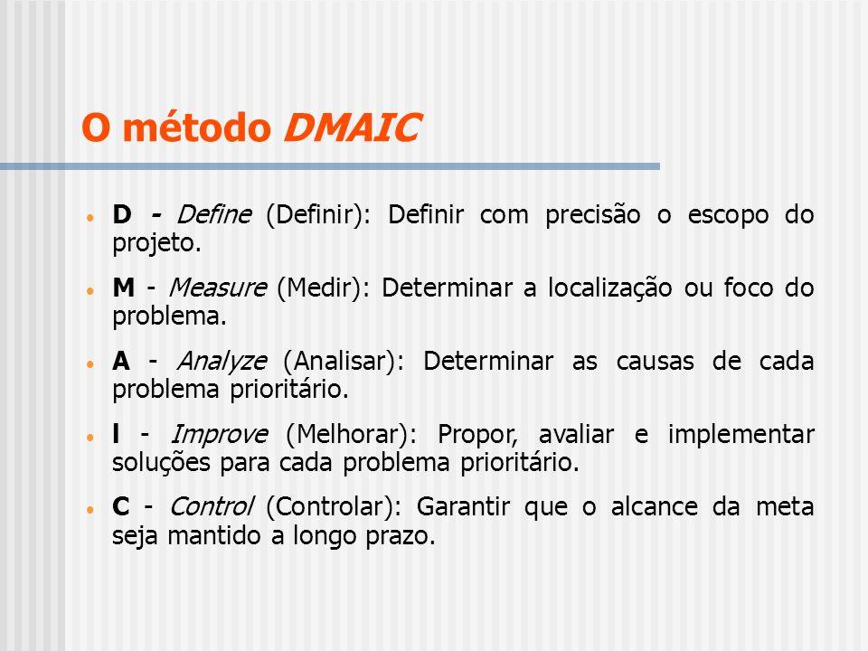 O método DMAIC D - Define (Definir): Definir com precisão o escopo do projeto. M - Measure (Medir): Determinar a localização ou foco do problema. A -