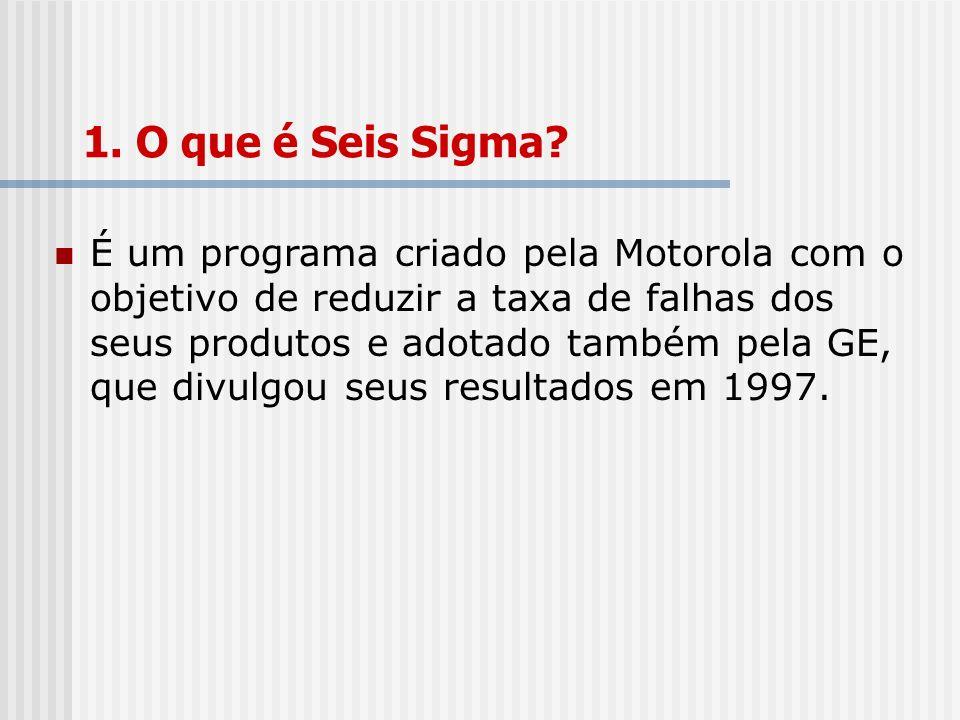 1. O que é Seis Sigma? É um programa criado pela Motorola com o objetivo de reduzir a taxa de falhas dos seus produtos e adotado também pela GE, que d