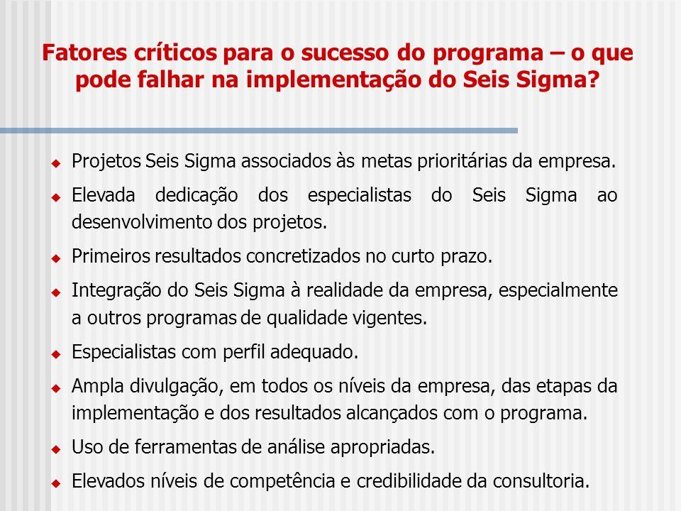 Fatores críticos para o sucesso do programa – o que pode falhar na implementação do Seis Sigma? Projetos Seis Sigma associados às metas prioritárias d