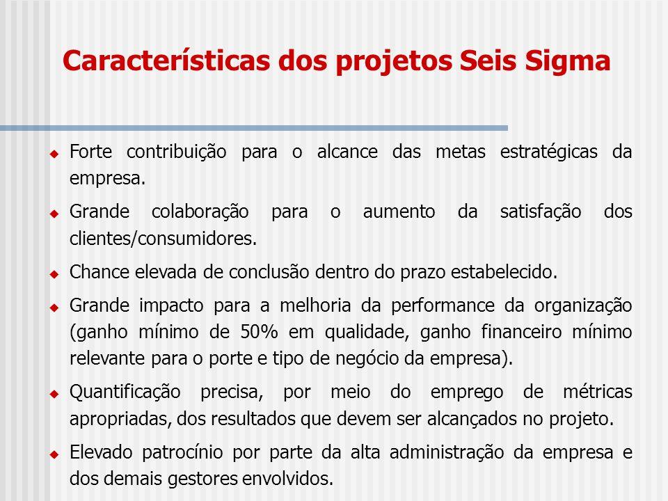 Características dos projetos Seis Sigma Forte contribuição para o alcance das metas estratégicas da empresa. Grande colaboração para o aumento da sati