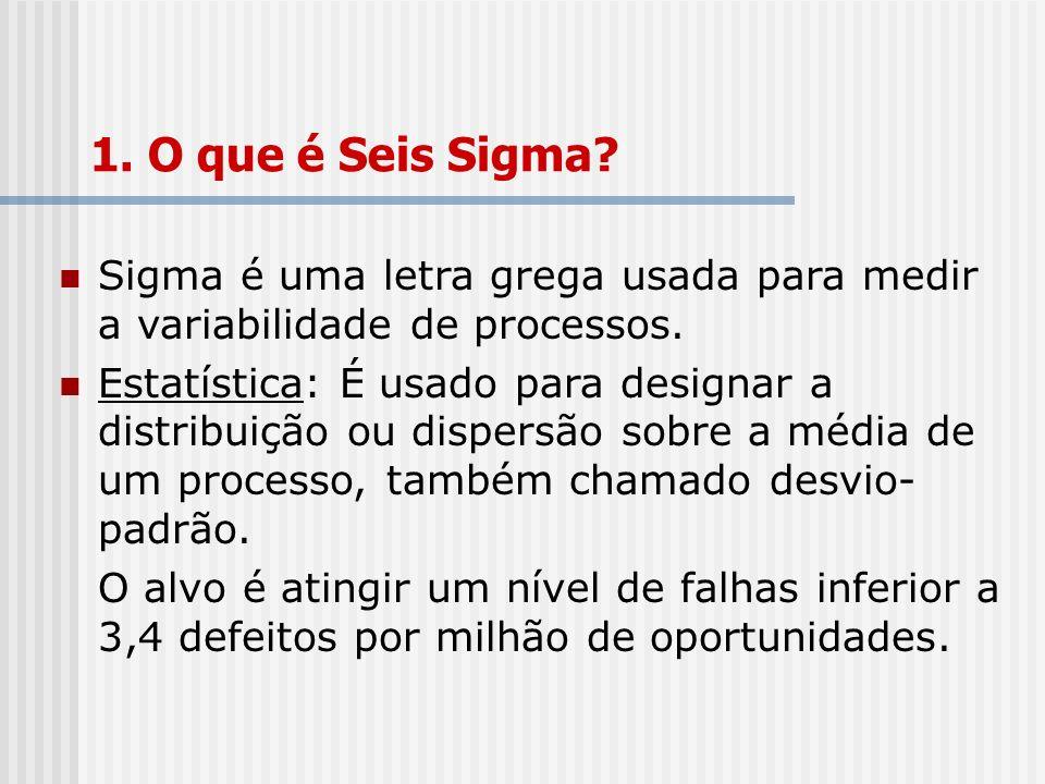 1. O que é Seis Sigma? Sigma é uma letra grega usada para medir a variabilidade de processos. Estatística: É usado para designar a distribuição ou dis