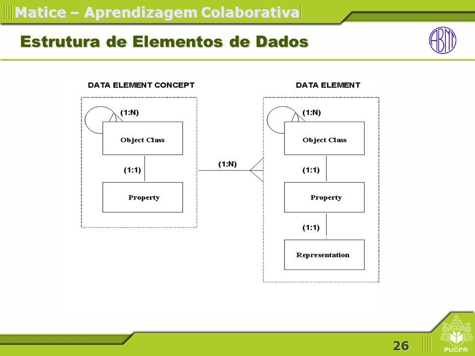 26 Matice – Aprendizagem Colaborativa Estrutura de Elementos de Dados