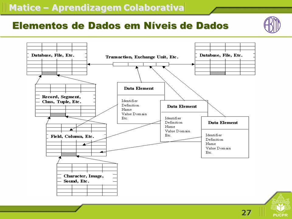 27 Matice – Aprendizagem Colaborativa Elementos de Dados em Níveis de Dados