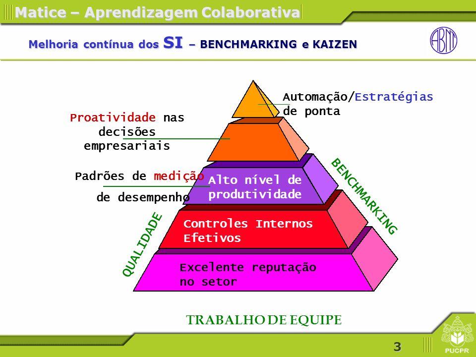 24 Matice – Aprendizagem Colaborativa Definições – cont.