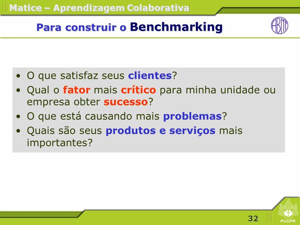 32 Matice – Aprendizagem Colaborativa Para construir o Benchmarking Para construir o Benchmarking O que satisfaz seus clientes.
