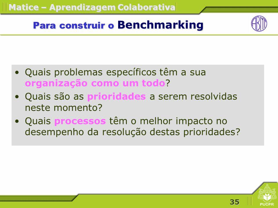 35 Matice – Aprendizagem Colaborativa Para construir o Benchmarking Para construir o Benchmarking Quais problemas específicos têm a sua organização como um todo.