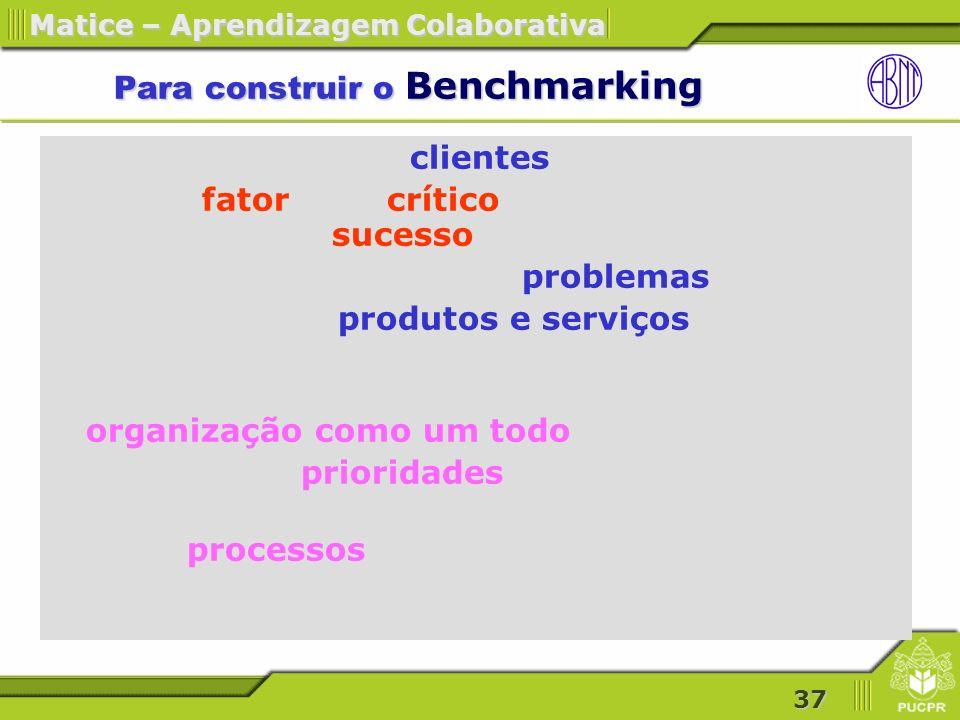 37 Matice – Aprendizagem Colaborativa Para construir o Benchmarking Para construir o Benchmarking O que satisfaz seus clientes.