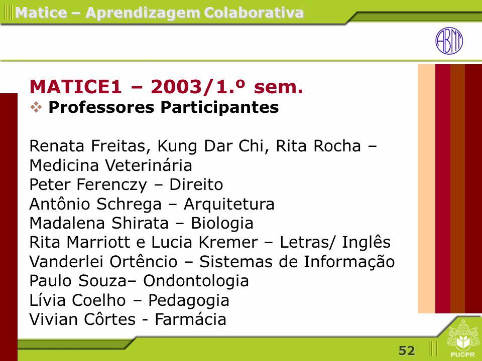 52 Matice – Aprendizagem Colaborativa MATICE1 – 2003/1.º sem.