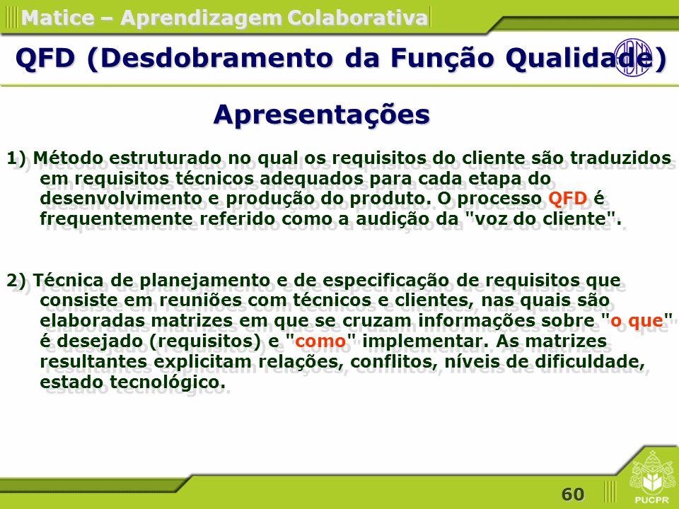 60 1) Método estruturado no qual os requisitos do cliente são traduzidos em requisitos técnicos adequados para cada etapa do desenvolvimento e produção do produto.