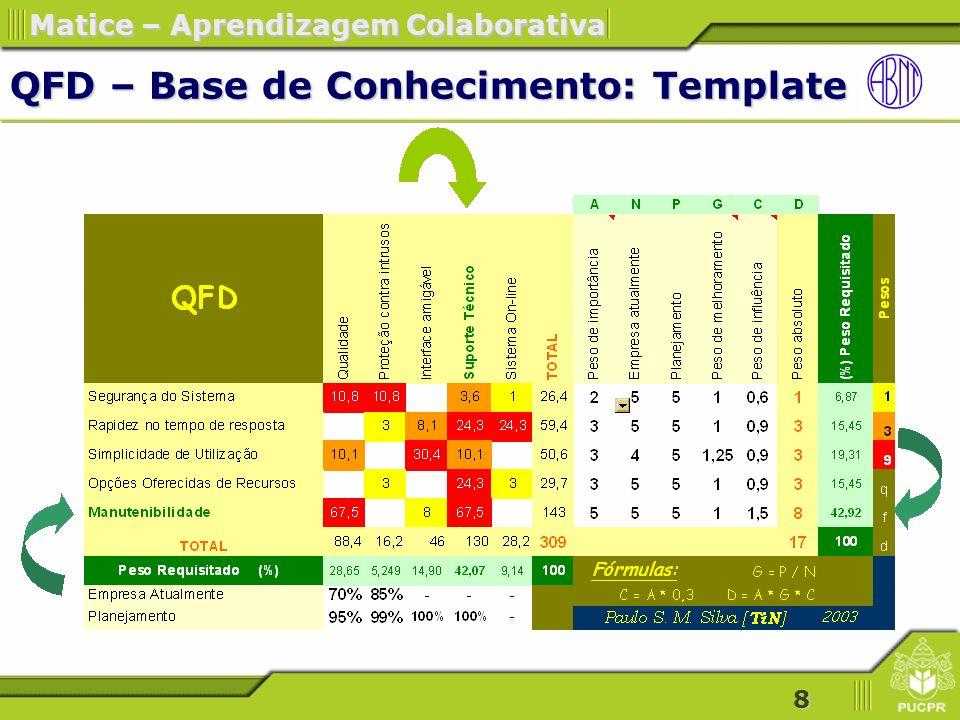 8 Matice – Aprendizagem Colaborativa QFD – Base de Conhecimento: Template