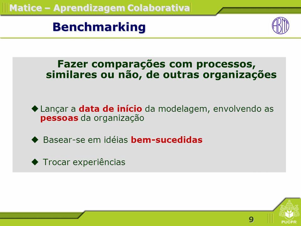 50 Matice – Aprendizagem Colaborativa MATICE1 – 2003/1.º sem.