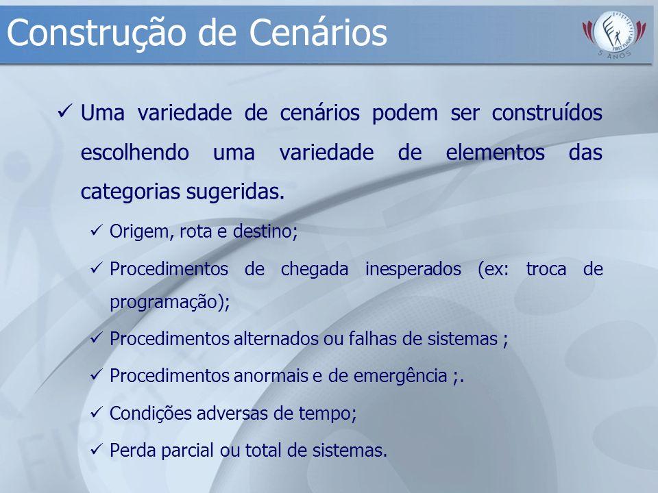 Construção de Cenários Uma variedade de cenários podem ser construídos escolhendo uma variedade de elementos das categorias sugeridas. Origem, rota e