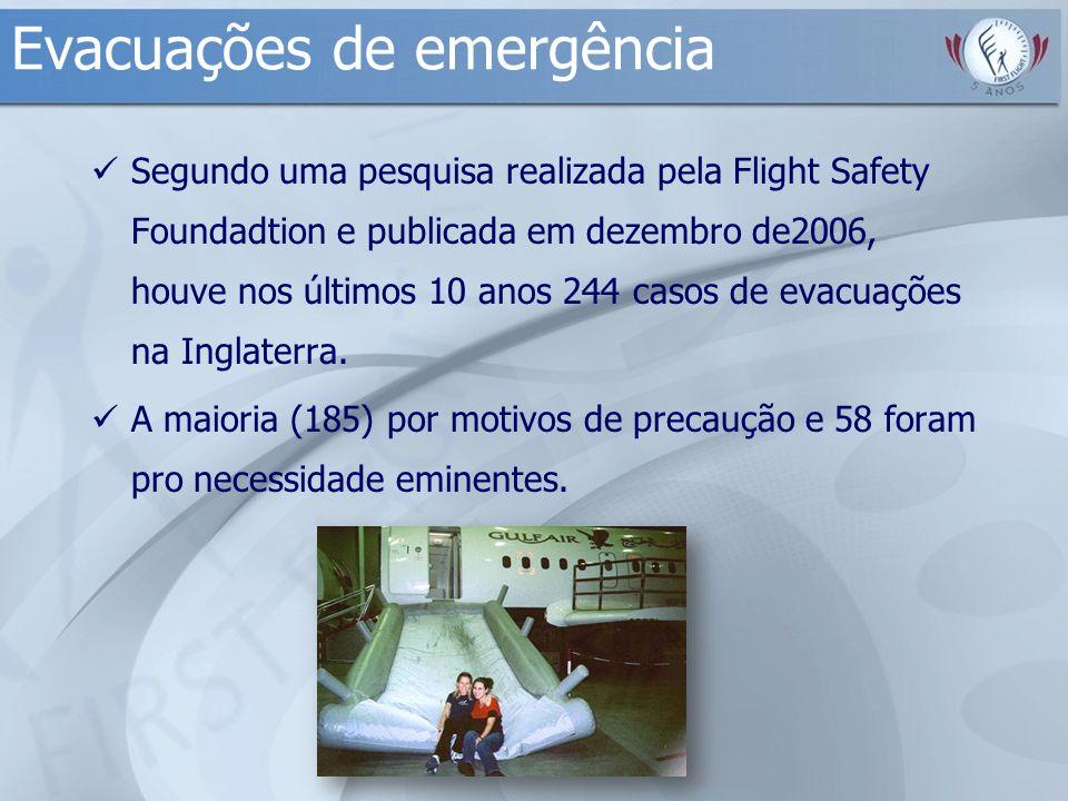 Evacuações de emergência Segundo uma pesquisa realizada pela Flight Safety Foundadtion e publicada em dezembro de2006, houve nos últimos 10 anos 244 c