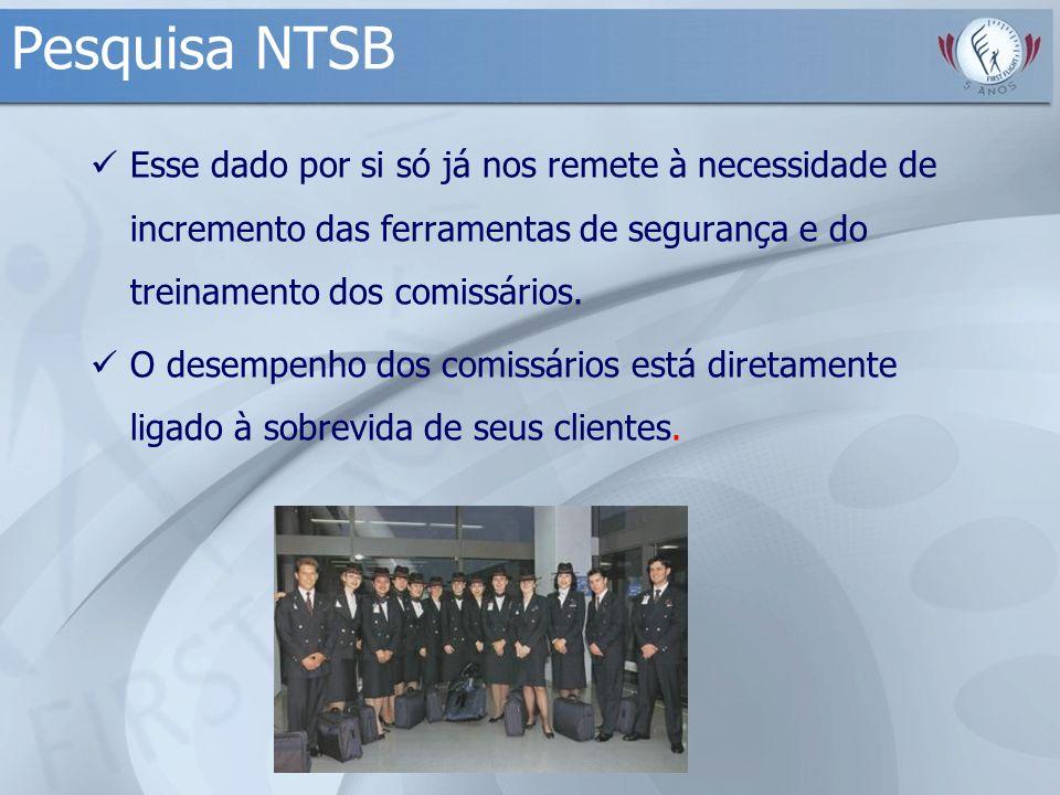 Pesquisa NTSB Esse dado por si só já nos remete à necessidade de incremento das ferramentas de segurança e do treinamento dos comissários. O desempenh