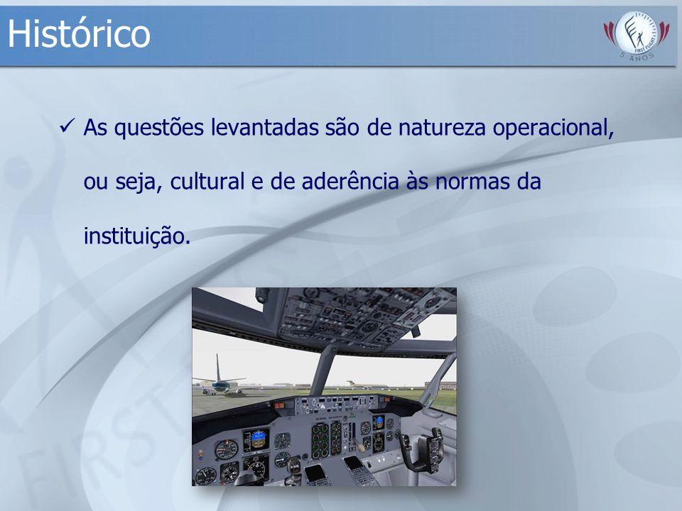 Histórico As questões levantadas são de natureza operacional, ou seja, cultural e de aderência às normas da instituição.
