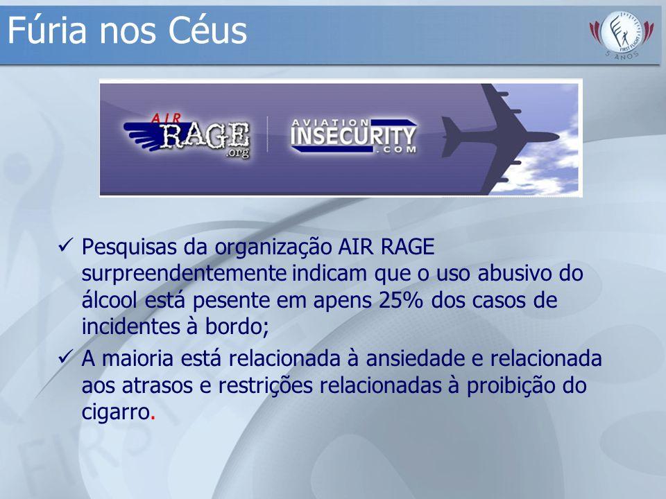Fúria nos Céus Pesquisas da organização AIR RAGE surpreendentemente indicam que o uso abusivo do álcool está pesente em apens 25% dos casos de inciden