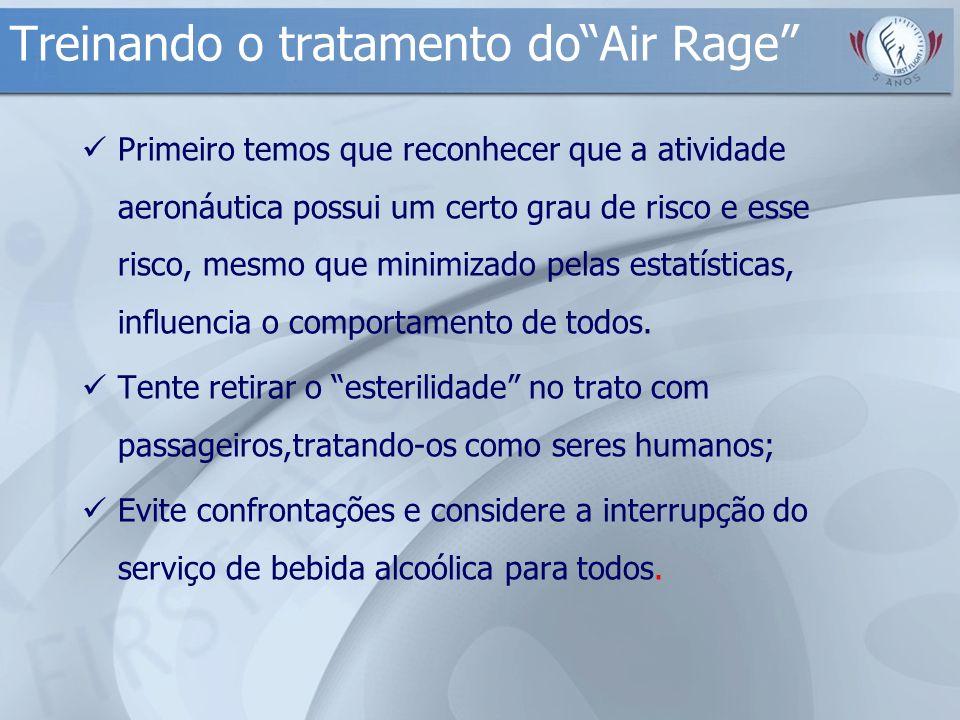 Treinando o tratamento doAir Rage Primeiro temos que reconhecer que a atividade aeronáutica possui um certo grau de risco e esse risco, mesmo que mini