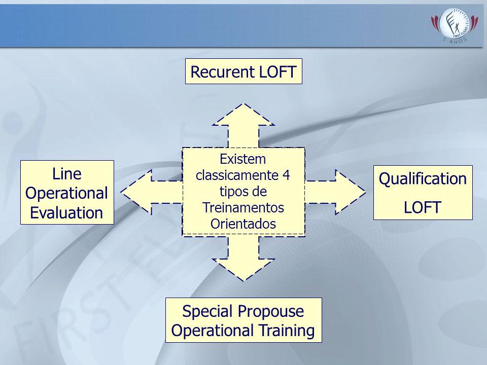 Treinamento Ininterrupto O treinamento de Loft é completo, sem interrupções permitidas ao instrutor.