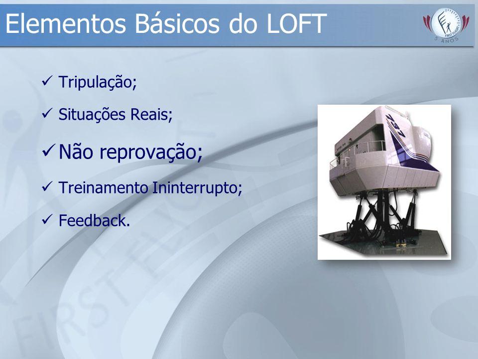 Elementos Básicos do LOFT Tripulação; Situações Reais; Não reprovação; Treinamento Ininterrupto; Feedback.