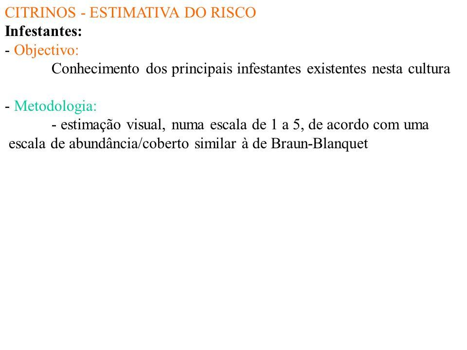 CITRINOS - ESTIMATIVA DO RISCO Auxiliares: - Objectivo: Conhecimento dos principais auxiliares existentes nesta cultura - Metodologia: - técnica das p