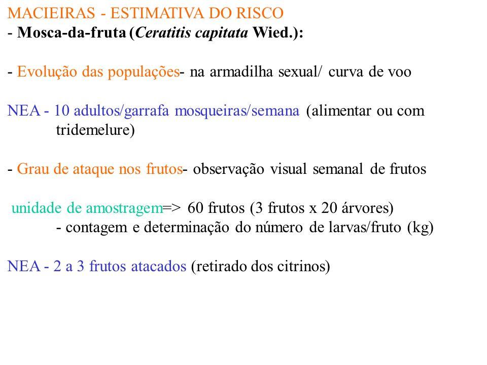 PRAGAS: - Bichado (Cydia pomonella L.) - Mosca da fruta (Ceratitis capitata Wied.) - Afídeos - Aranhiço vermelho (Panonychus ulmi Koch.) - Cochonilha de S.
