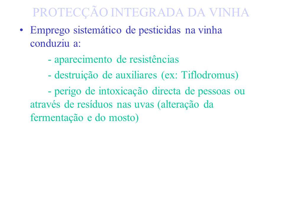 PROTECÇÃO INTEGRADA DA VINHA Regiões Vitivinícolas de Portugal (350 x 10 3 Ha) - Douro - Bairrada - Setúbal - Dão - Barcelos - Colares - Carcavelos -