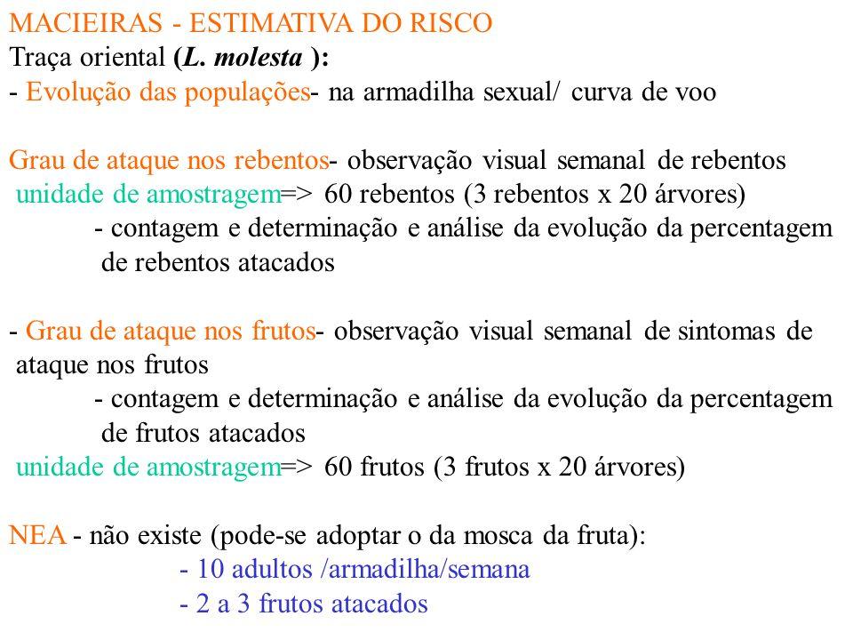 CITRINOS - ESTIMATIVA DO RISCO Mosca-da-fruta (Ceratitis capitata Wied.): - Evolução das populações- nas garrafas com feromona sexual/ curva de voo unidade de amostragem=>2 armadilhas /pomar (distanciadas 25 m) NEA - 10 adultos/garrafa mosqueiras/semana (alimentar ou com tridemelure) - Grau de ataque nos frutos- observação visual semanal de frutos unidade de amostragem=> 60 frutos (3 frutos x 20 árvores) - contagem e determinação do número de larvas/fruto (kg) NEA - 2 a 3 frutos atacados