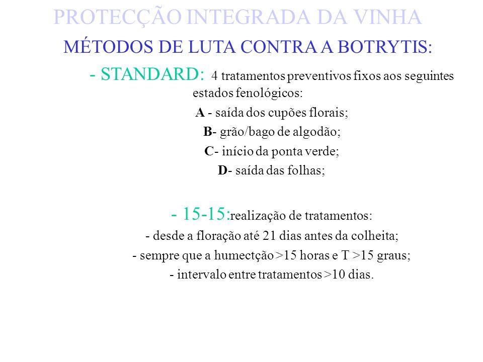 MEIOS DE LUTA CONTRA A BOTRYTIS: - culturais: adubação equilibrada e sistema de condução adequado (desparra, compasso e poda); bom controlo da traça e