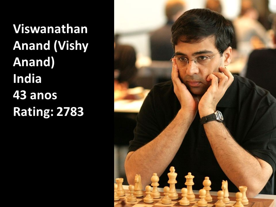 Viswanathan Anand (Vishy Anand) India 43 anos Rating: 2783