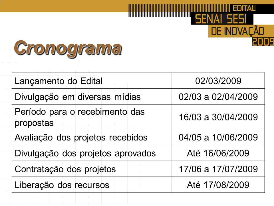 CronogramaCronograma Lançamento do Edital02/03/2009 Divulgação em diversas mídias02/03 a 02/04/2009 Período para o recebimento das propostas 16/03 a 30/04/2009 Avaliação dos projetos recebidos04/05 a 10/06/2009 Divulgação dos projetos aprovadosAté 16/06/2009 Contratação dos projetos17/06 a 17/07/2009 Liberação dos recursosAté 17/08/2009