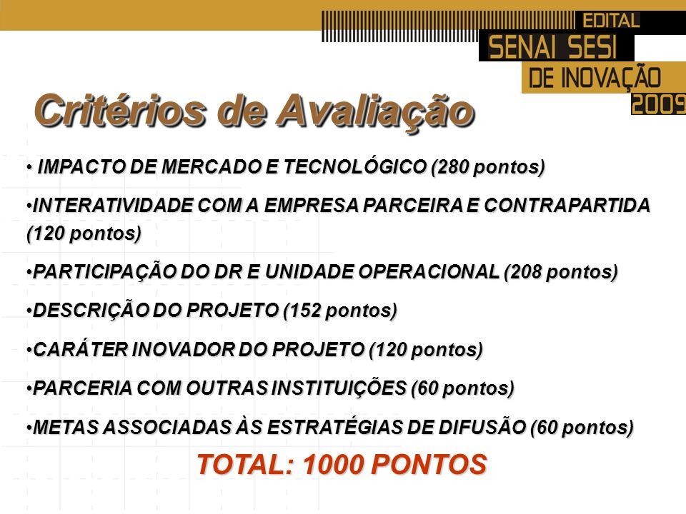 Critérios de Avaliação IMPACTO DE MERCADO E TECNOLÓGICO (280 pontos) IMPACTO DE MERCADO E TECNOLÓGICO (280 pontos) INTERATIVIDADE COM A EMPRESA PARCEIRA E CONTRAPARTIDA (120 pontos)INTERATIVIDADE COM A EMPRESA PARCEIRA E CONTRAPARTIDA (120 pontos) PARTICIPAÇÃO DO DR E UNIDADE OPERACIONAL (208 pontos)PARTICIPAÇÃO DO DR E UNIDADE OPERACIONAL (208 pontos) DESCRIÇÃO DO PROJETO (152 pontos)DESCRIÇÃO DO PROJETO (152 pontos) CARÁTER INOVADOR DO PROJETO (120 pontos)CARÁTER INOVADOR DO PROJETO (120 pontos) PARCERIA COM OUTRAS INSTITUIÇÕES (60 pontos)PARCERIA COM OUTRAS INSTITUIÇÕES (60 pontos) METAS ASSOCIADAS ÀS ESTRATÉGIAS DE DIFUSÃO (60 pontos)METAS ASSOCIADAS ÀS ESTRATÉGIAS DE DIFUSÃO (60 pontos) TOTAL: 1000 PONTOS