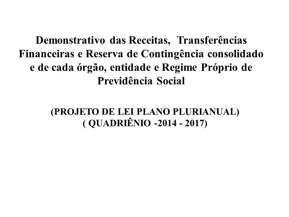 Demonstrativo das Receitas, Transferências Financeiras e Reserva de Contingência consolidado e de cada órgão, entidade e Regime Próprio de Previdência Social (PROJETO DE LEI PLANO PLURIANUAL) ( QUADRIÊNIO -2014 - 2017)