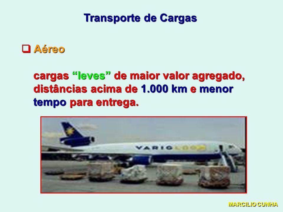 Transporte de Cargas Aéreo Aéreo cargas leves de maior valor agregado, cargas leves de maior valor agregado, distâncias acima de 1.000 km e menor distâncias acima de 1.000 km e menor tempo para entrega.