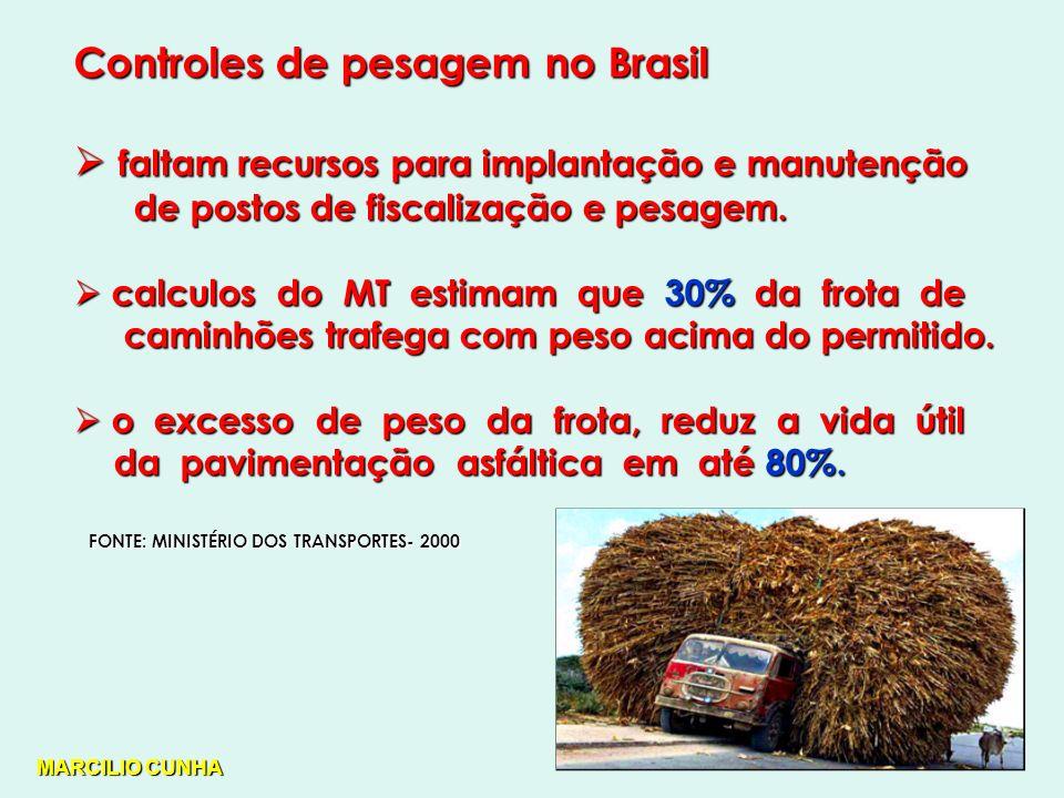Controles de pesagem no Brasil faltam recursos para implantação e manutenção faltam recursos para implantação e manutenção de postos de fiscalização e pesagem.