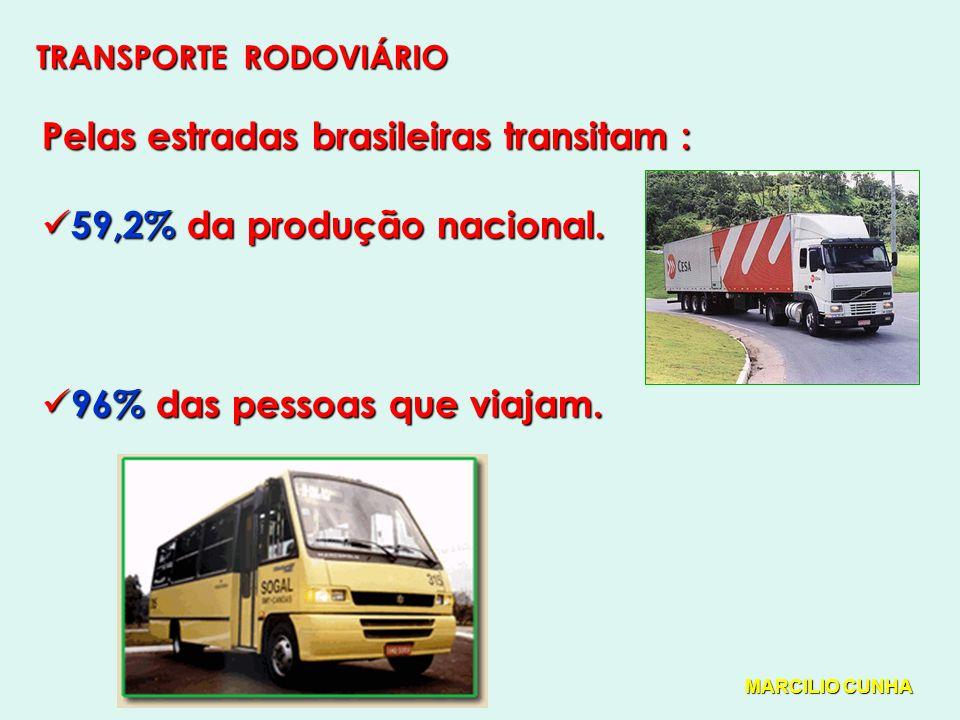 TRANSPORTE RODOVIÁRIO Pelas estradas brasileiras transitam : 59,2% da produção nacional.
